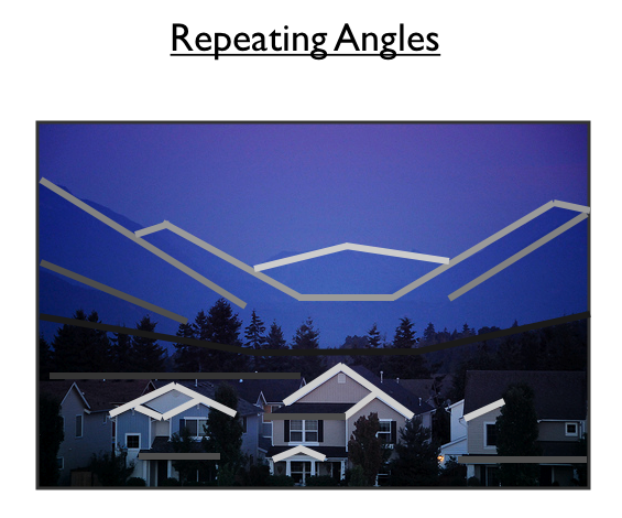 Repeating Angles